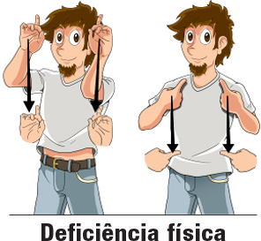 deficiencia-fisica
